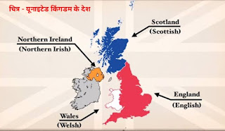 United kingdom countries