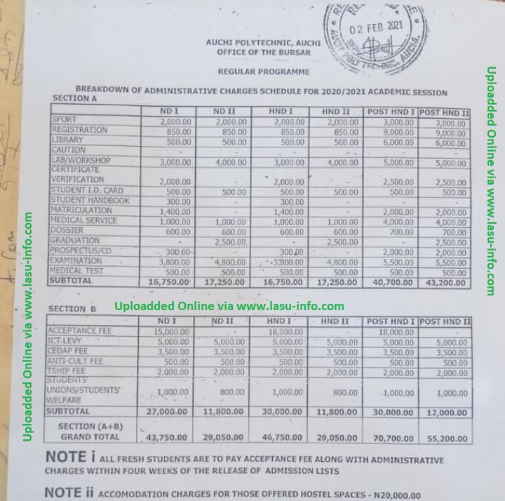 AUCHI POLY Regular School Fees 2020/2021   ND, HND & Post-HND