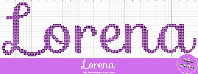 Nome Lorena em Ponto Cruz