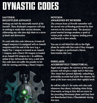 Space marine codex 5th edition pdf download