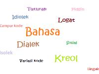 Pengertian dan Contoh Bahasa, Dialek, Idiolek, Pidgin dan Kreol