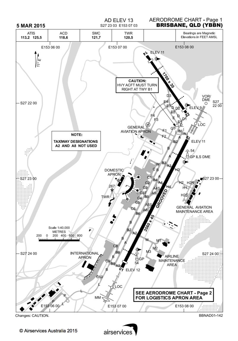 White apron brisbane - Approaching Brisbane Airport