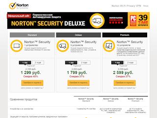 Купить годовой ключ Norton