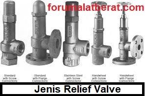 jenis relief valve