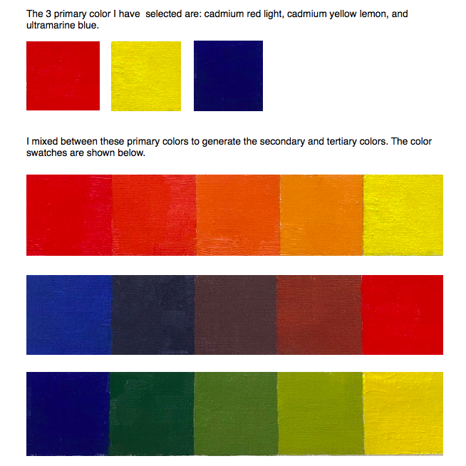 qiang-huang, a daily painter: Report on Primary Color Mixing