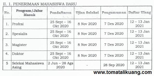jadwal penerimaan mahasiswa baru ui tahun akademik 2020/2021; tomatalikuang.com