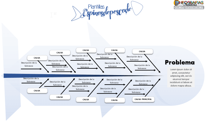 Plantilla de Ishikawa para Word modelo # 2