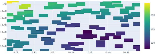 IDW interpolation result