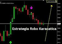 Estratégias Automáticas com Robôs Traders