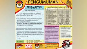 KPU Situbondo Resmi Umumkan Pendaftaran PPK Pilkada 2020, Berikut Jadwal dan Kelengkapan Persyaratan yang Perlu Dipersiapkan