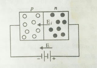 Reverse Bias Connection of P-N Junction Diode