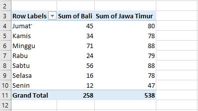 Fitur Filter pada Microsoft Excel