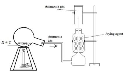 ICSE CHEMISTRY: January 2017