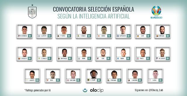 Once España Inteligencia Artificial