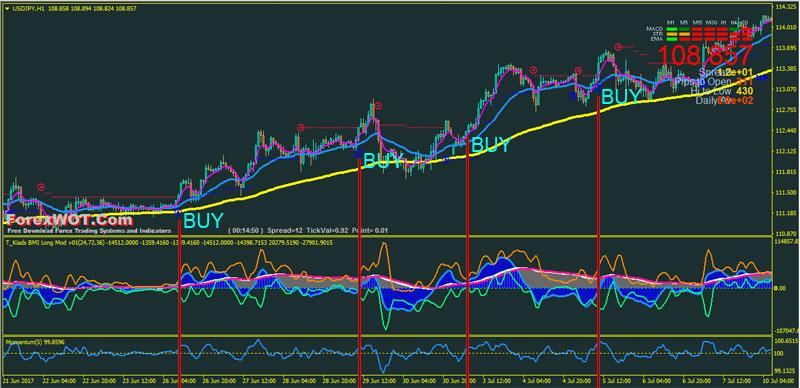 Forex-4-Hour-Trend-BUY