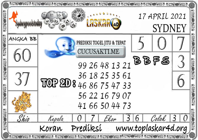 Prediksi Togel SYDNEY LASKAR4D 17 APRIL 2021