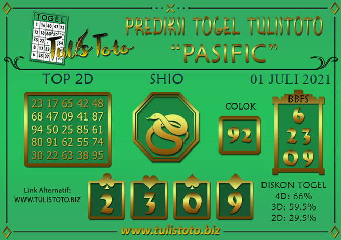 Prediksi Togel PASIFIC TULISTOTO 01 JULI 2021