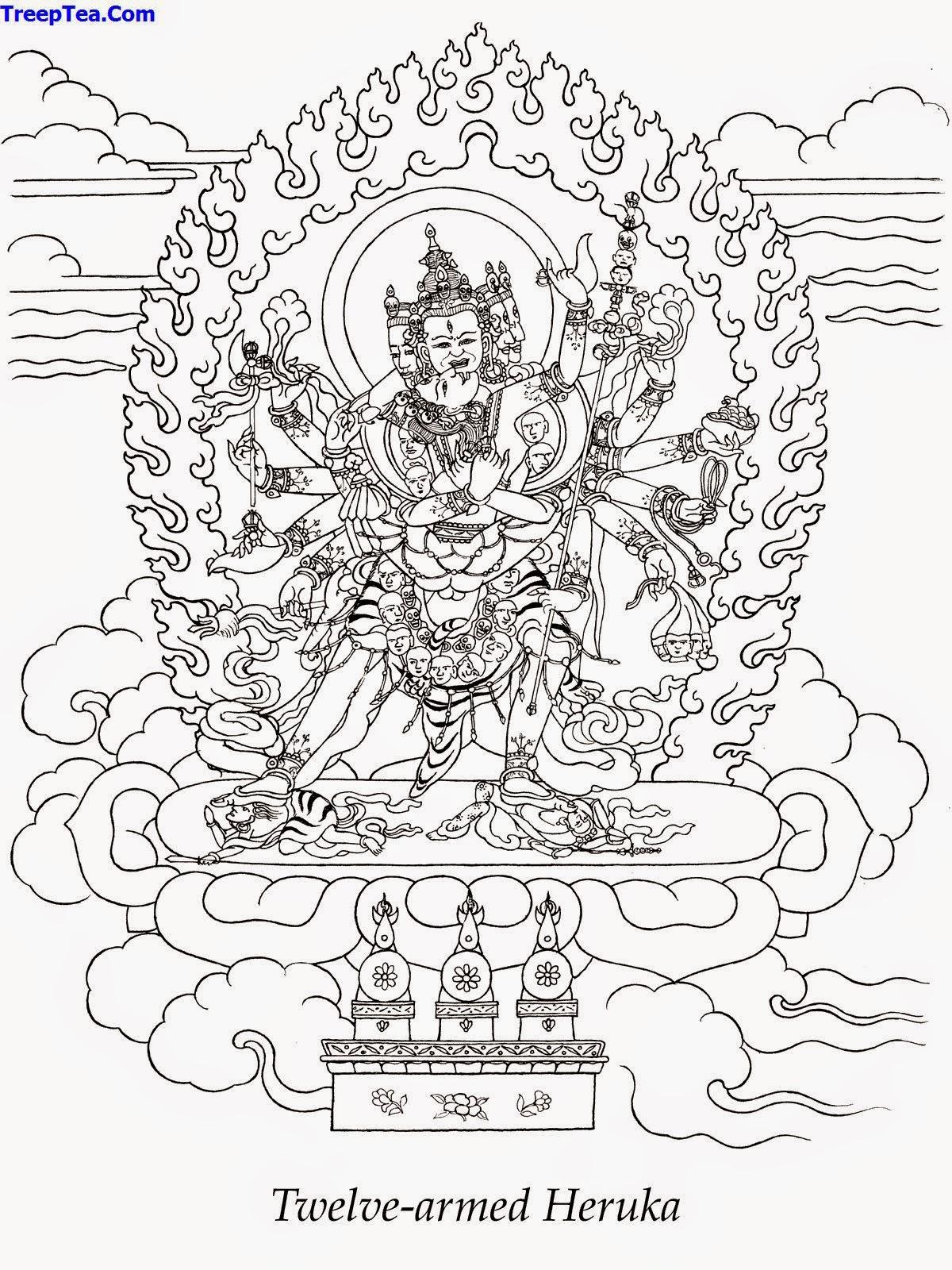 Buddhism Part- ii