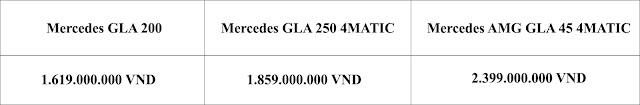 Bảng so sanh giá xe Mercedes GLA 200 2019 tại Mercedes Trường Chinh