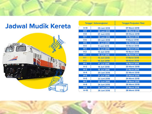 Jadwal penjualan tiket kereta api mudik 2018