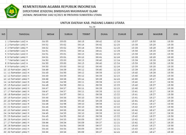 Jadwal Imsakiyah Ramadhan 1442 H Kabupaten Padang Lawas Utara, Sumatera Utara