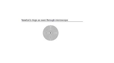 Newton's rings as seen through microscope