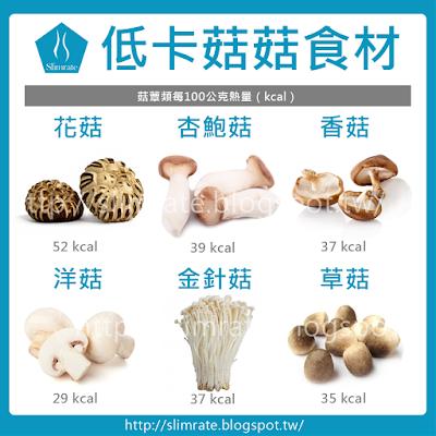 常見新鮮菇蕈類熱量表減肥食譜