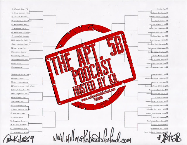 Apt. 5B Podcast Hosted By Kil: March Madness...What's Hip Hop's Dopest Album EVER?!?!?!?