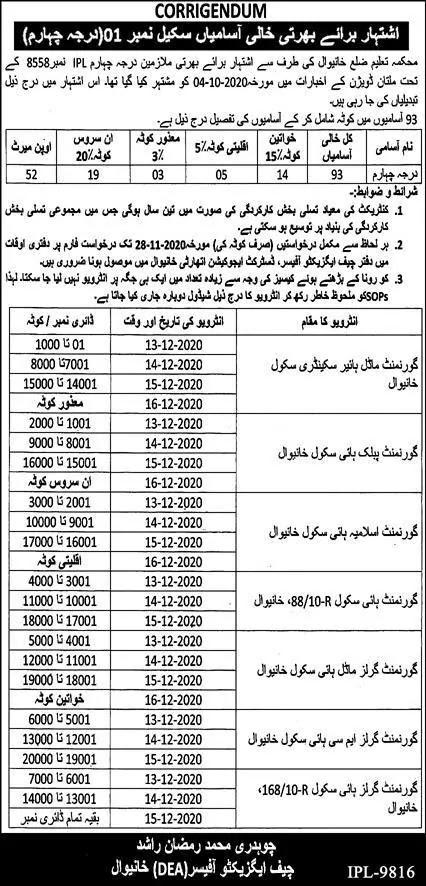 Punjab School Education Department Jobs 2020 in District Khanewal
