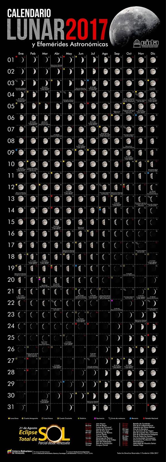 El selv tico calendario lunar 2017 del centro de for Almanaque lunar 2017