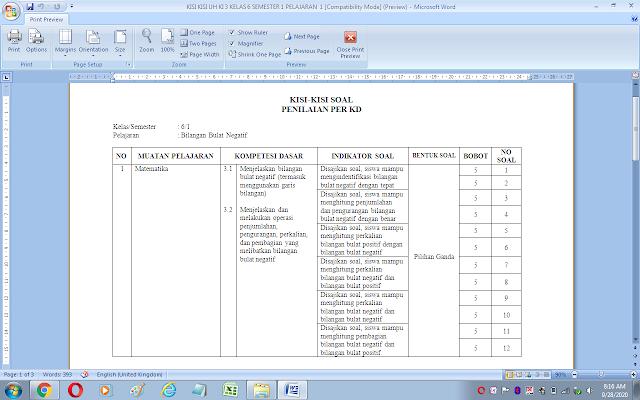Kisi-kisi soal ulangan harian matematika kelas 6 semester 1: Bilangan Bulat Negatif