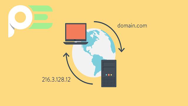 ما هى dns واهمية domain name server