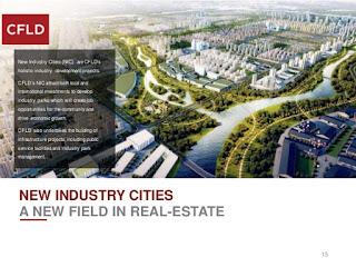CFLD Indonesia: Raksasa Cina Dibalik Proyek Besar Tangerang New City Industry