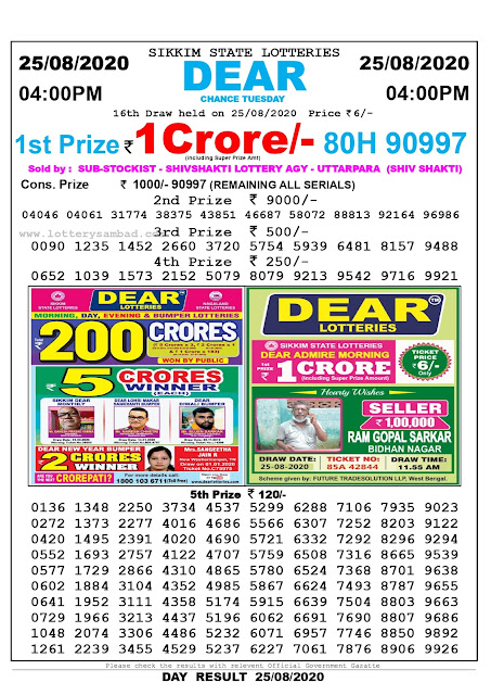 Sikkim State Lottery Sambad 25-08-2020 Today Result 4 PM