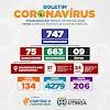 Utinga registra 9º óbito por COVID-19; no momento 75 casos ativos