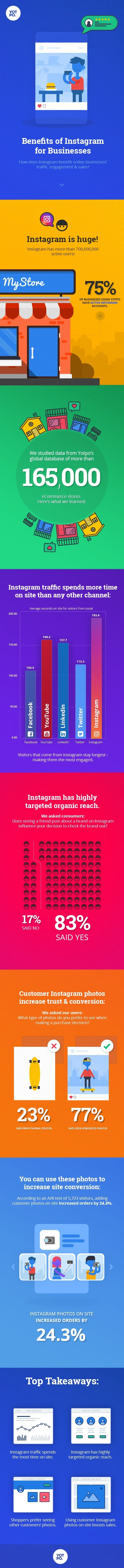 Benefits of Instagram for Businesses - #Infographic