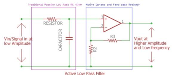 Filter Low Pass Aktif Skema Serta Gambar Rangkaiannya