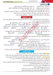 حمل المراجعه النهائيه في اللغه العربيه للصف الاول الثانوي الترم الاول 2021