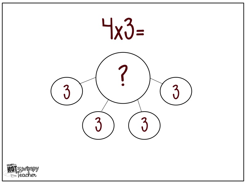 Diary of a Not So Wimpy Teacher: 5 Multiplication Models