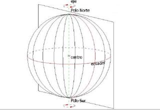 Tierra con representación de meridianos