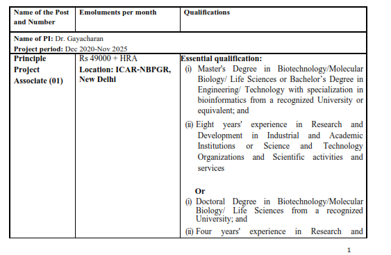 Recruitment of various post in  ICAR-National Bureau of Plant Genetic Resources