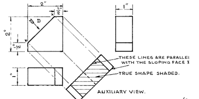 A auxiliary Views and Projected True Shapes.