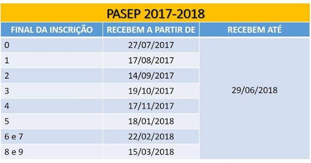 PASEP 2017