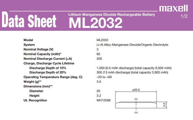 acumulatori vrla plumb li ion litiu polimer nicd si nimh acumulator maxell ml2032 3v 65mah. Black Bedroom Furniture Sets. Home Design Ideas