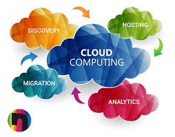 USES AND EXAMPLES OF CLOUD COMPUTING