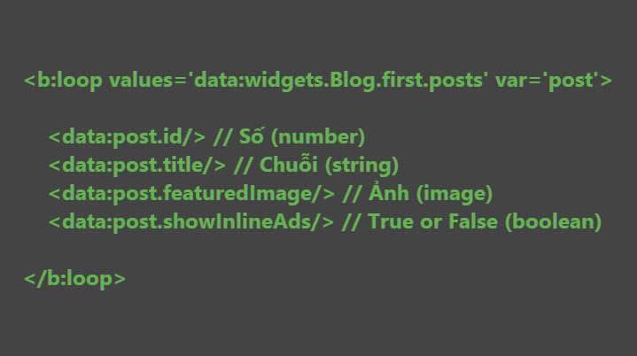 blogger data blog widget