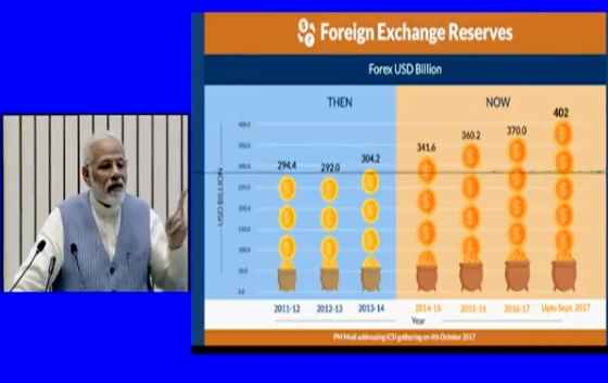 foreign-exchange-reserves