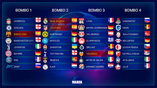 2019-20 UEFA Champions League Group Stage Draws Revealed