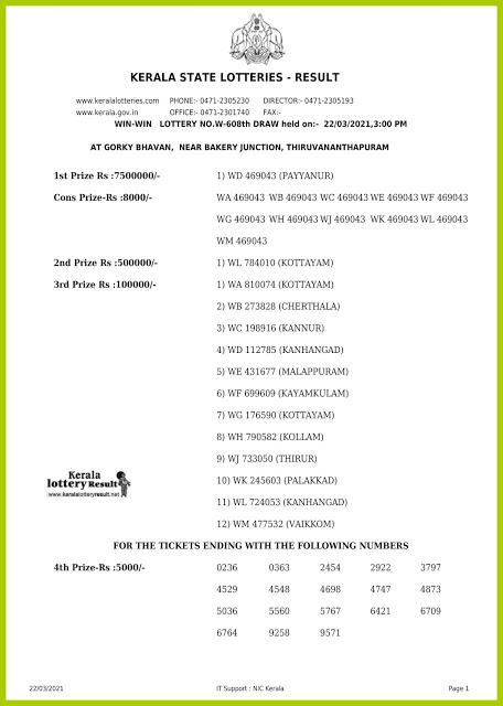Kerala Lottery Result Today Live 22.03.2021   Win Win Lottery Result W 608 Lottery Result