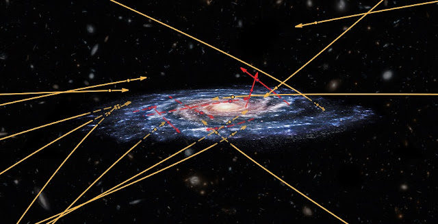 The positions and reconstructed orbits of 20 high-velocity stars, represented on top of an artistic view of our Galaxy, the Milky Way. Credit: ESA (artist's impression and composition); Marchetti et al. 2018 (star positions and trajectories); NASA / ESA / Hubble (background galaxies).